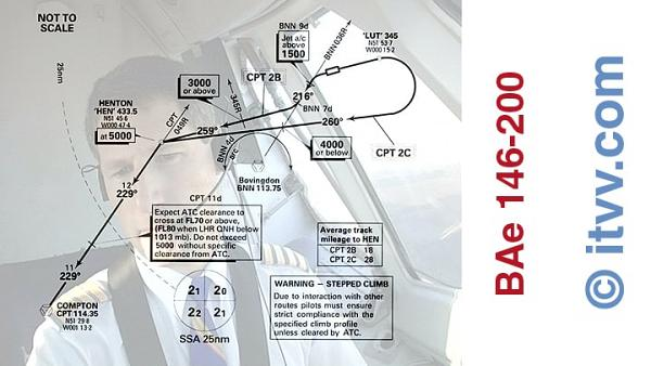 ITVV BAe 146-200 SID Chart