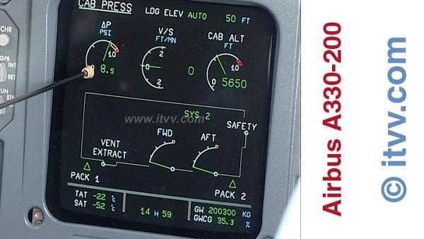 ITVV Airbus A330-200 Cabin Pressure Top ECAM