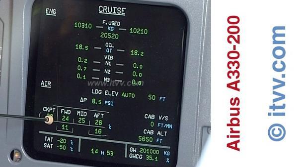 ITVV Airbus A330-200 Cruise ECAM