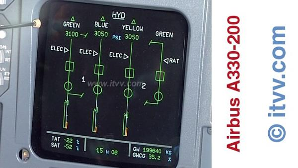 ITVV Airbus A330-200 ECAM Hydraulics