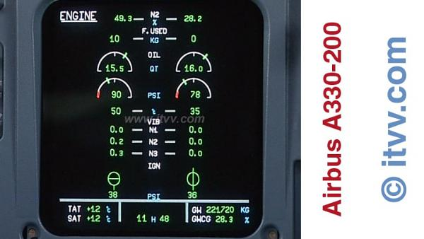 ITVV Airbus A330-200 Engine Start ECAM