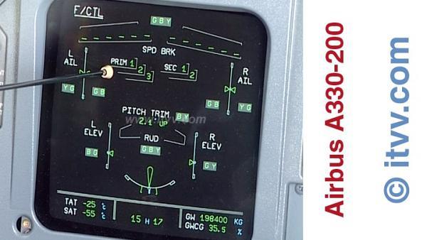 ITVV Airbus A330-200 Flight Controls ECAM